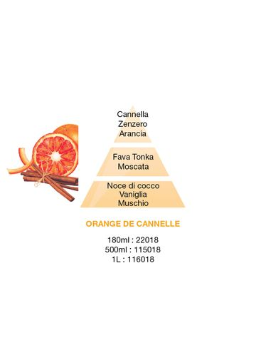 Lampe Berger - Orange de Cannelle 1L | Sweet and Oriental Refills
